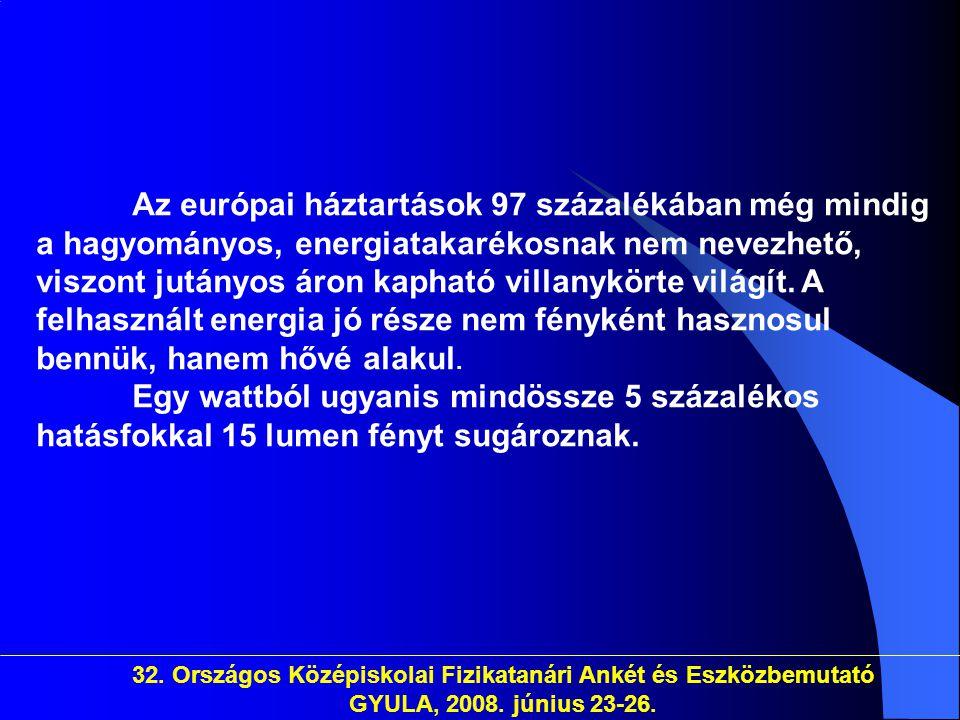 32. Országos Középiskolai Fizikatanári Ankét és Eszközbemutató GYULA, 2008. június 23-26. Az európai háztartások 97 százalékában még mindig a hagyomán