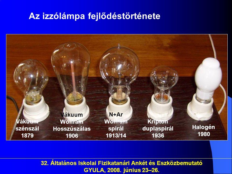 32. Általános Iskolai Fizikatanári Ankét és Eszközbemutató GYULA, 2008. június 23–26. Az izzólámpa fejlődéstörténete Vákuum szénszál 1879 Vákuum Wolfr