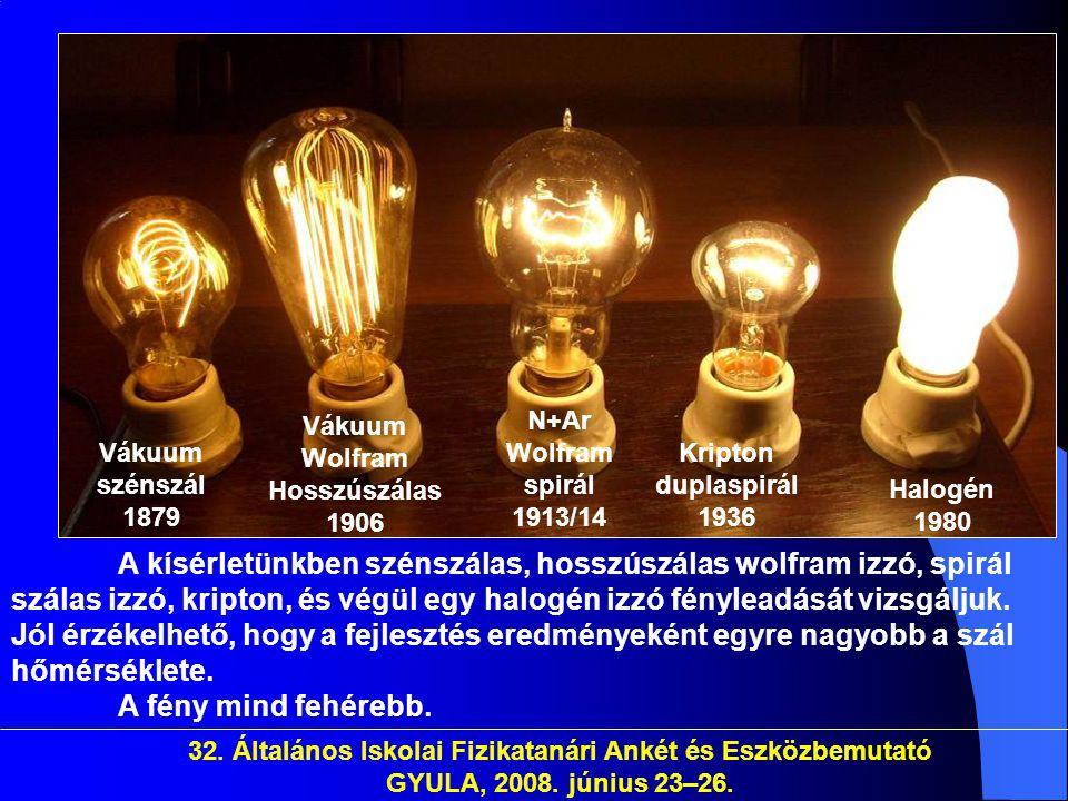 32. Általános Iskolai Fizikatanári Ankét és Eszközbemutató GYULA, 2008. június 23–26. Vákuum szénszál 1879 Vákuum Wolfram Hosszúszálas 1906 N+Ar Wolfr