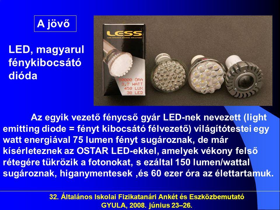 32. Általános Iskolai Fizikatanári Ankét és Eszközbemutató GYULA, 2008. június 23–26. A jövő Az egyik vezető fénycső gyár LED-nek nevezett (light emit