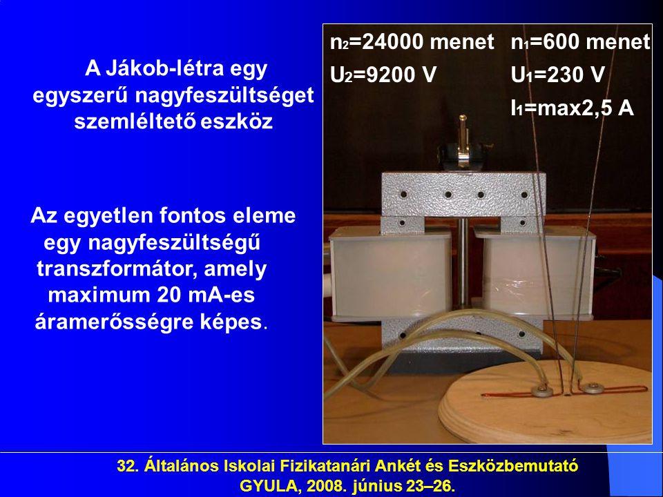 32. Általános Iskolai Fizikatanári Ankét és Eszközbemutató GYULA, 2008. június 23–26. n 1 =600 menetn 2 =24000 menet U 2 =9200 VU 1 =230 V I 1 =max2,5