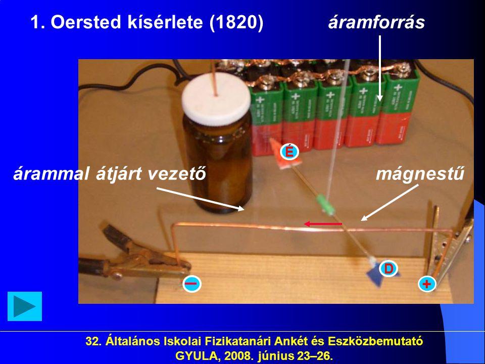 32. Általános Iskolai Fizikatanári Ankét és Eszközbemutató GYULA, 2008. június 23–26. 1. Oersted kísérlete (1820) + É D áramforrás árammal átjárt veze