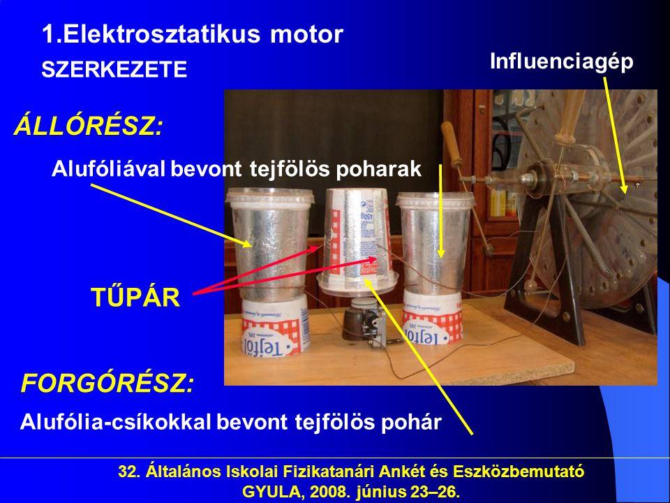 32. Általános Iskolai Fizikatanári Ankét és Eszközbemutató GYULA, 2008. június 23–26. 1.Elektrosztatikus motor Alufóliával bevont tejfölös poharak ÁLL