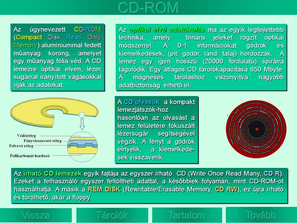 Az írható CD lemezek egyik fajtája az egyszer írható CD (Write Once Read Many, CD R). Ezeket a felhasználó egyszer feltöltheti adattal, a későbbiek fo