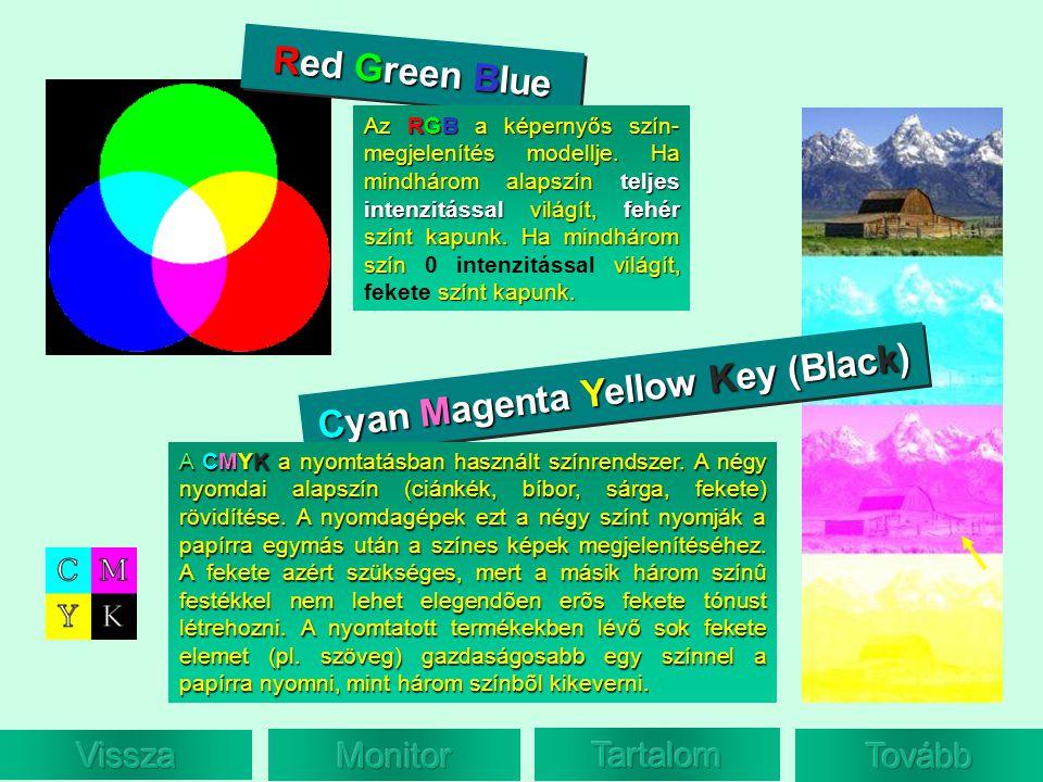 Red Green Blue Az RGB a képernyős szín- megjelenítés modellje. Ha mindhárom alapszín teljes intenzitással világít, fehér színt kapunk. Ha mindhárom sz