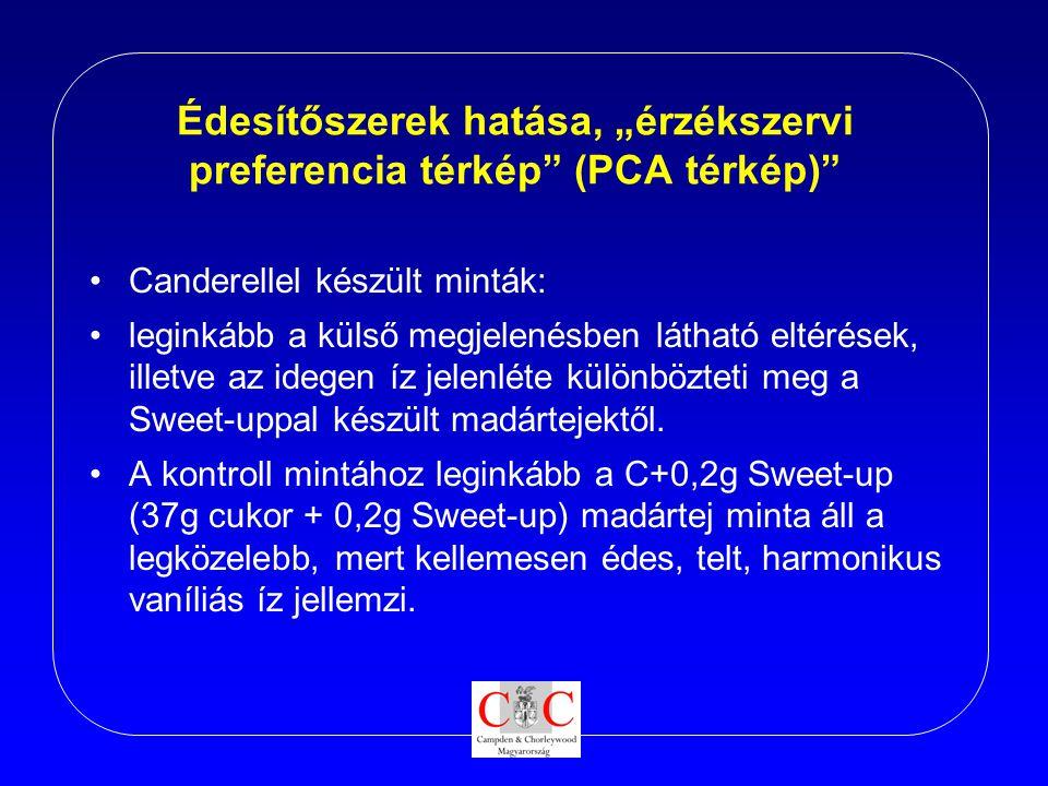 """Édesítőszerek hatása, """"érzékszervi preferencia térkép"""" (PCA térkép)"""" •Canderellel készült minták: •leginkább a külső megjelenésben látható eltérések,"""