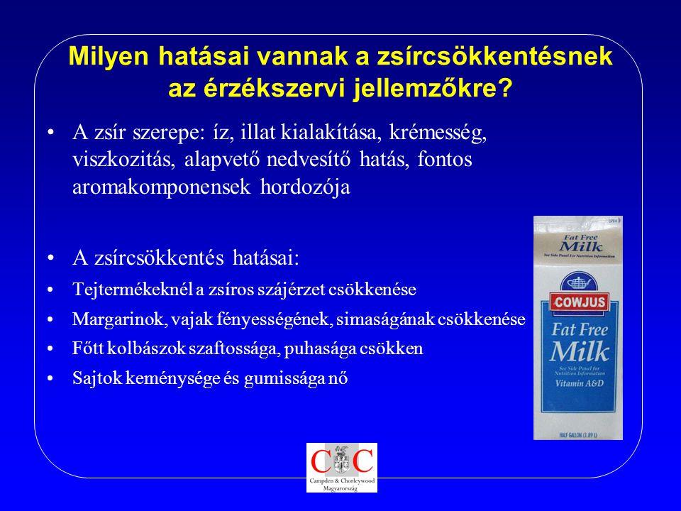 Milyen hatásai vannak a zsírcsökkentésnek az érzékszervi jellemzőkre? •A zsír szerepe: íz, illat kialakítása, krémesség, viszkozitás, alapvető nedvesí