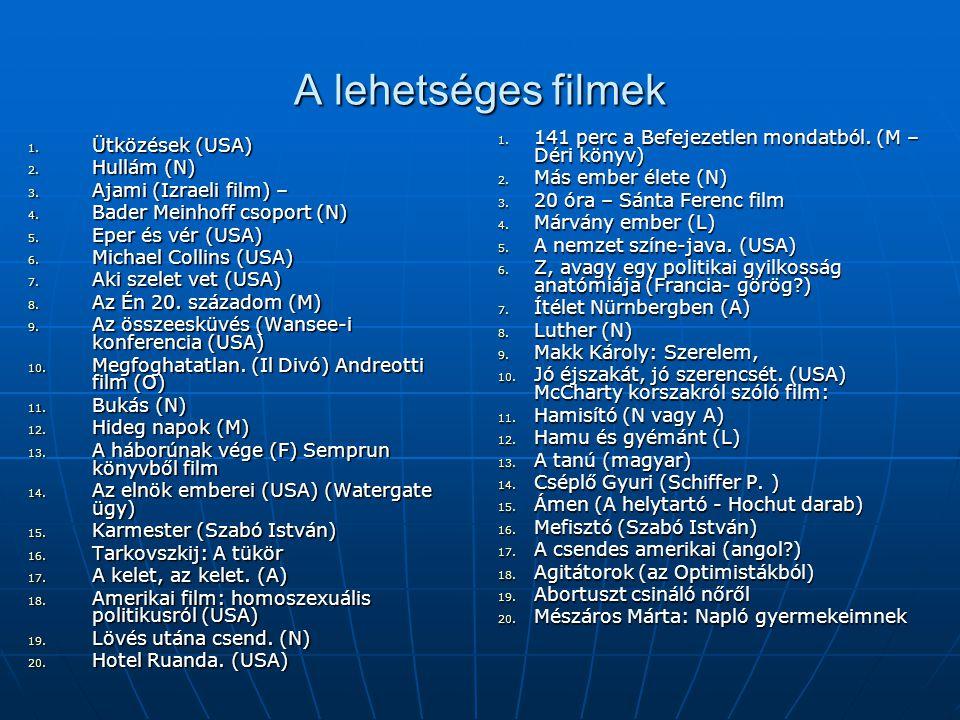 A lehetséges filmek 1.Ütközések (USA) 2. Hullám (N) 3.