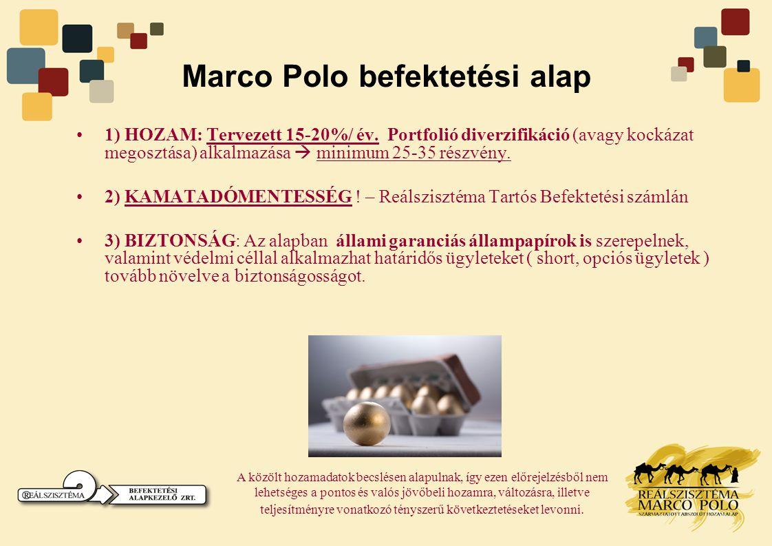 Marco Polo befektetési alap •1) HOZAM: Tervezett 15-20%/ év. Portfolió diverzifikáció (avagy kockázat megosztása) alkalmazása  minimum 25-35 részvény