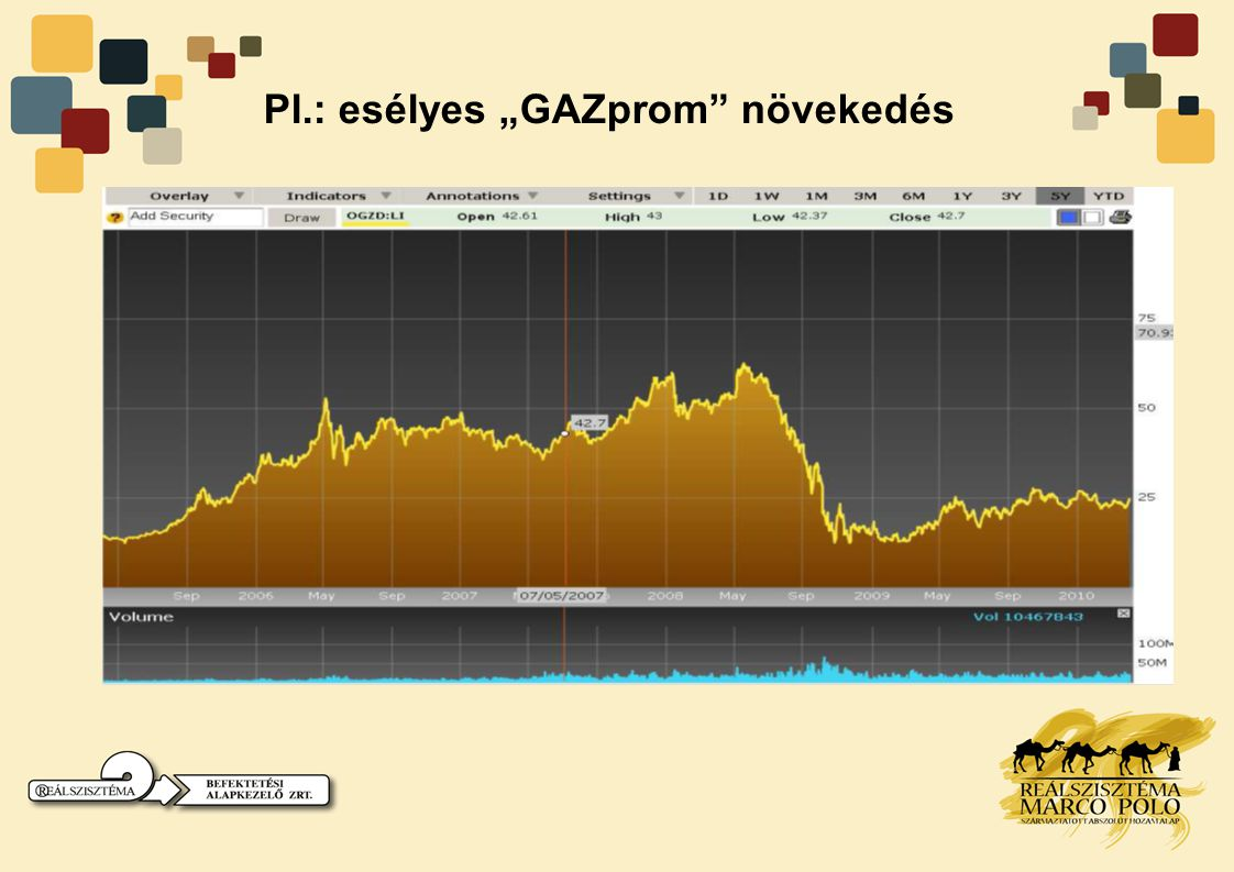 """Pl.: esélyes """"GAZprom"""" növekedés"""