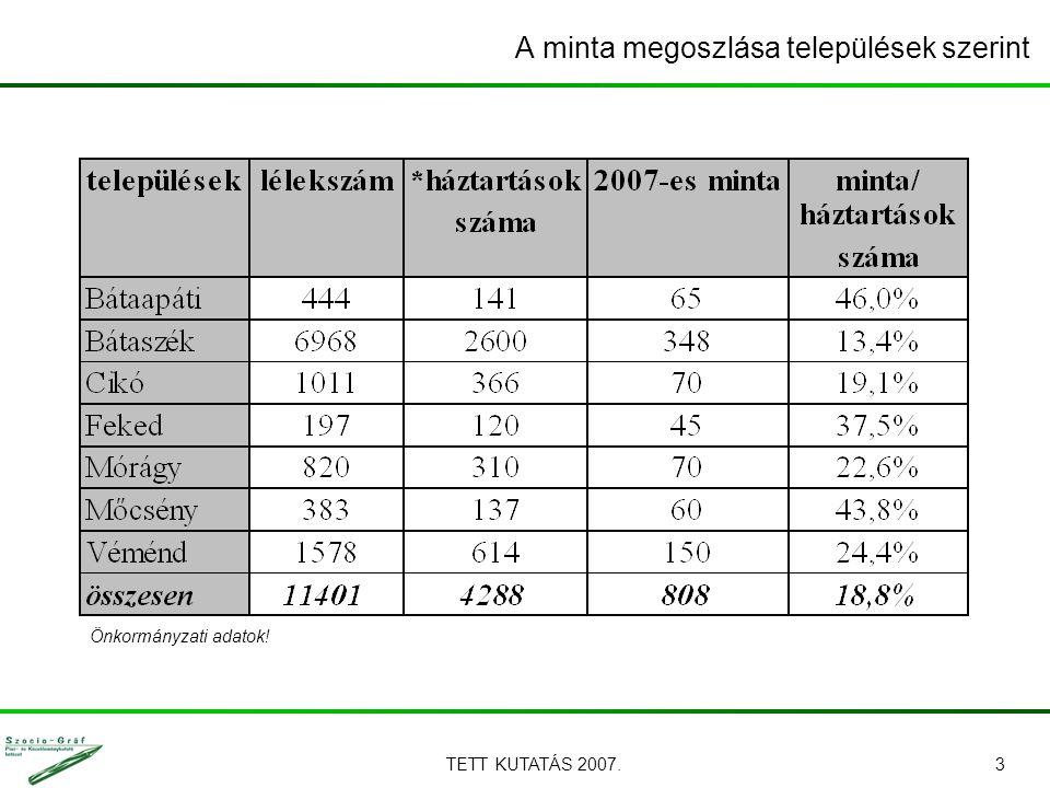 TETT KUTATÁS 2007.3 A minta megoszlása települések szerint Önkormányzati adatok!
