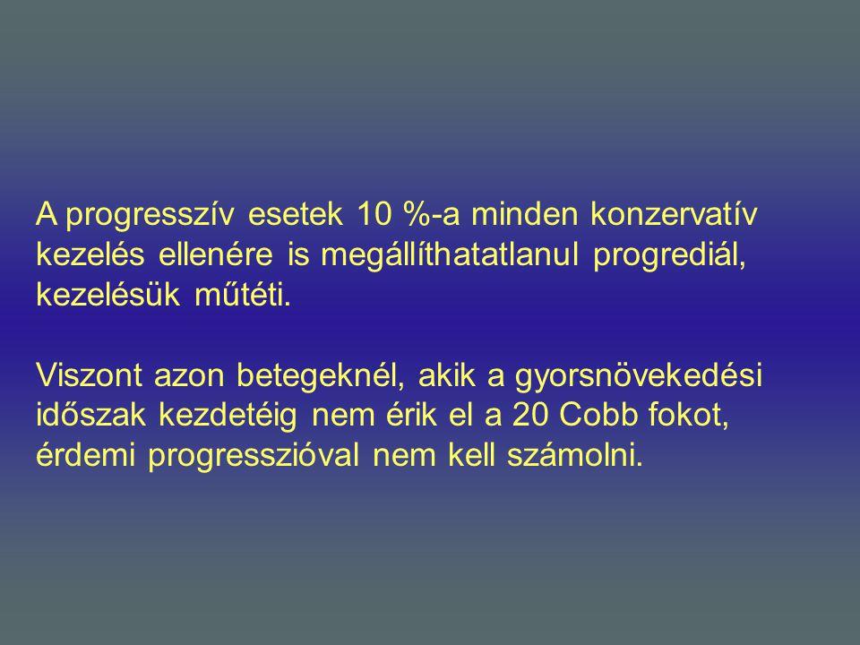 A progresszív esetek 10 %-a minden konzervatív kezelés ellenére is megállíthatatlanul progrediál, kezelésük műtéti. Viszont azon betegeknél, akik a gy