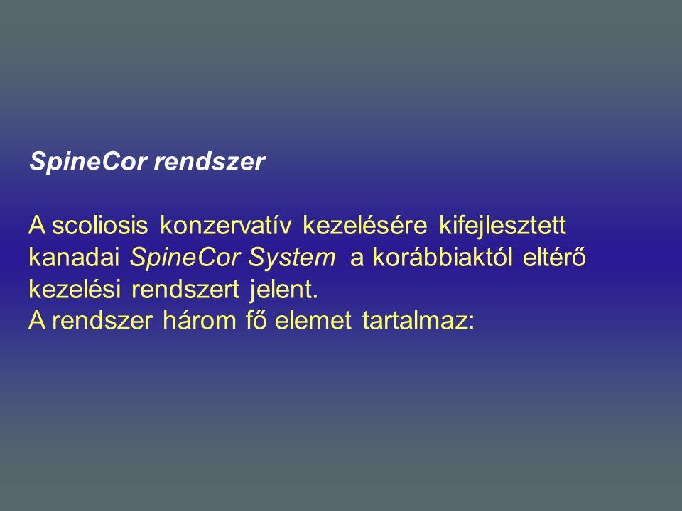 SpineCor rendszer A scoliosis konzervatív kezelésére kifejlesztett kanadai SpineCor System a korábbiaktól eltérő kezelési rendszert jelent. A rendszer
