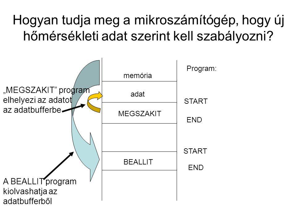 """Programmegszakítás lépései •A hőmérséklet érzékelő átviszi a külső buszrendszer vezérlővonalain lévő megszakítás jelet ( IREQ- Interrupt REQuest ) a mikroszámítógépbe •A mikroszámítógép """"dönti el , hogy fogadja, vagy visszautasítja a megszakítás kérést."""