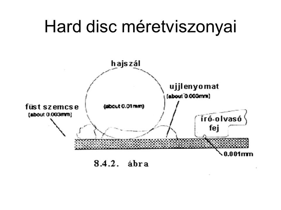Hard disc méretviszonyai