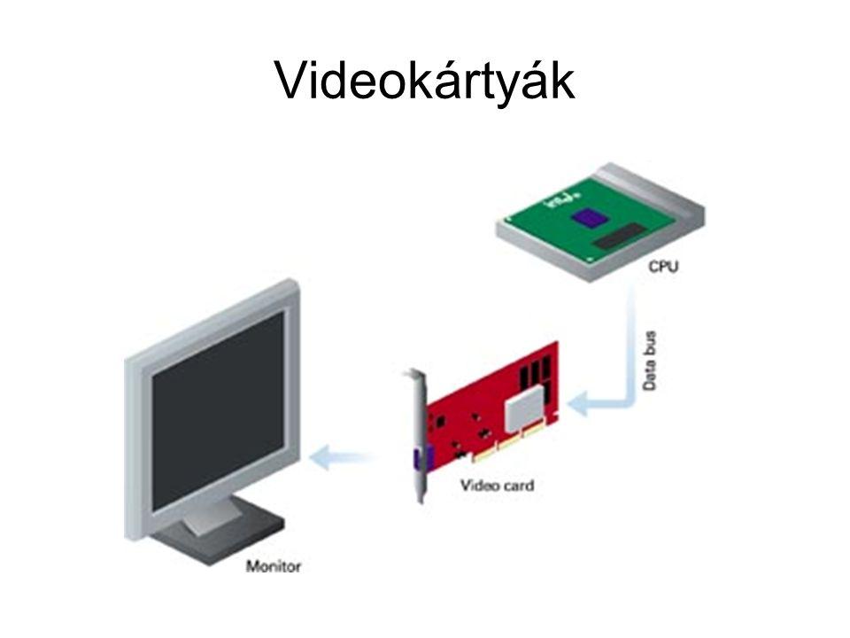 Videokártyák