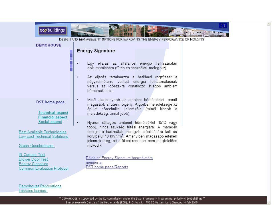 Energy Signature •Egy eljárás az általános energia felhasználás dokumntálására.(fűtés és használati meleg víz) •Az eljárás tartalmazza a heti/havi rögzítését a négyzetméterre vetített energia felhasználásnak versus az időszakra vonatkozó átlagos ambient hőmérséklettel.