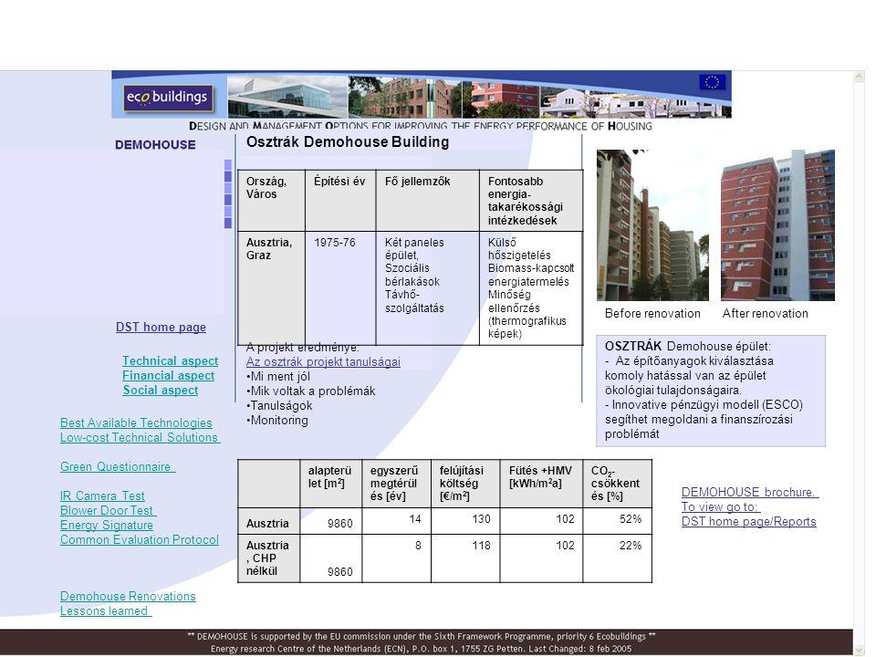 Before renovationAfter renovation DST home page Ország, Város Építési évFő jellemzőkFontosabb energia- takarékossági intézkedések Ausztria, Graz 1975-