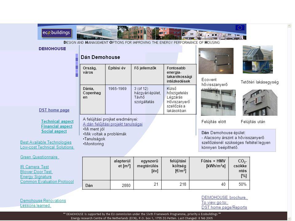 Dán Demohouse Felújítás elöttFelújítás után Ecovent hővisszanyerő szellőzés Tetőtéri lakásegység DST home page Ország, város Építési évFő jellemzőkFon