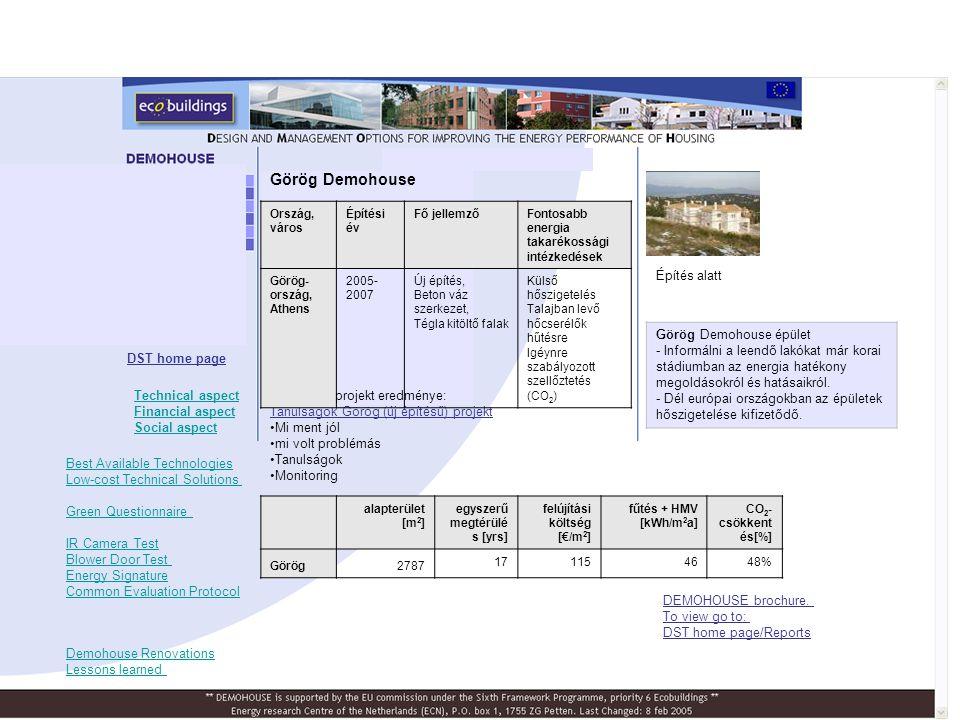 Görög Demohouse Építés alatt DST home page A felújítási projekt eredménye: Tanulságok Görög (új építésű) projekt •Mi ment jól •mi volt problémás •Tanulságok •Monitoring Ország, város Építési év Fő jellemzőFontosabb energia takarékossági intézkedések Görög- ország, Athens 2005- 2007 Új építés, Beton váz szerkezet, Tégla kitöltő falak Külső hőszigetelés Talajban levő hőcserélők hűtésre Igéynre szabályozott szellőztetés (CO 2 ) alapterület [m 2 ] egyszerű megtérülé s [yrs] felújítási költség [€/m 2 ] fűtés + HMV [kWh/m 2 a] CO 2 - csökkent és[%] Görög2787 171154648% Görög Demohouse épület - Informálni a leendő lakókat már korai stádiumban az energia hatékony megoldásokról és hatásaikról.