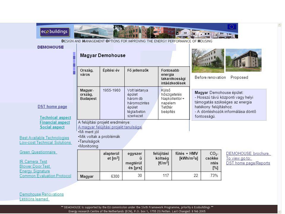 Magyar Demohouse Before renovationProposed DST home page A felújítási projekt eredménye: A magyar felújítási projekt tanulságai •Mi ment jól •Mik volt