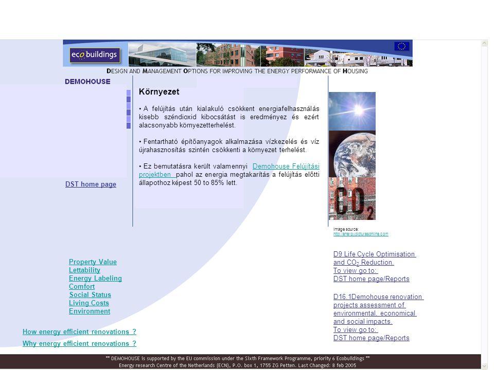 Az energia hatékony és fenntartható felújítás korlátai és lehetőségei GazdaságiÉpítészetiJogi Szociális Műszaki Architectural Financial Legal Social Technical DST home page D1C Barriers to sustainable renovations.