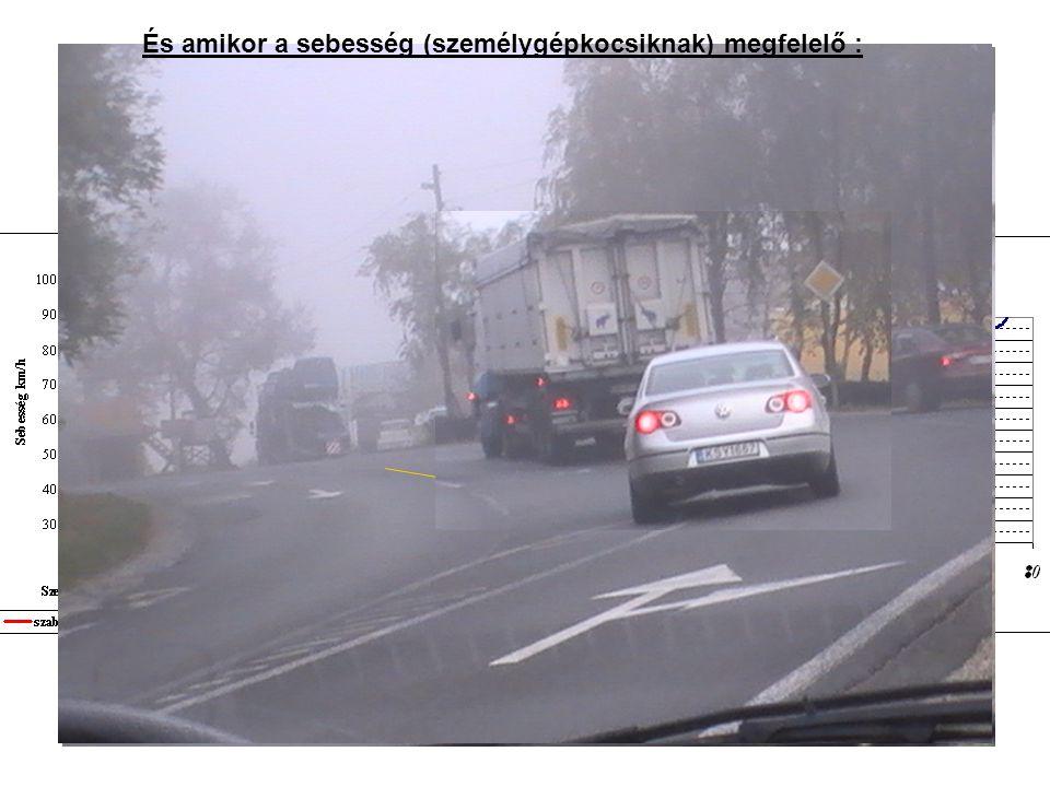 86. sz. út – 48+288 És amikor a sebesség (személygépkocsiknak) megfelelő :