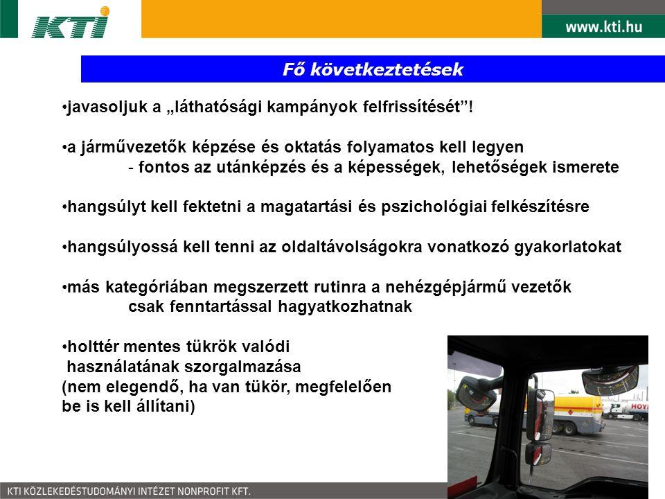 """Fő következtetések •javasoljuk a """"láthatósági kampányok felfrissítését""""! •a járművezetők képzése és oktatás folyamatos kell legyen - fontos az utánkép"""