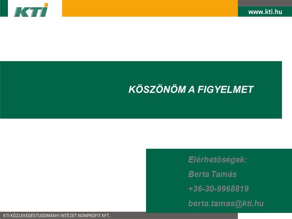 KÖSZÖNÖM A FIGYELMET Elérhetőségek: Berta Tamás +36-30-9968819 berta.tamas@kti.hu