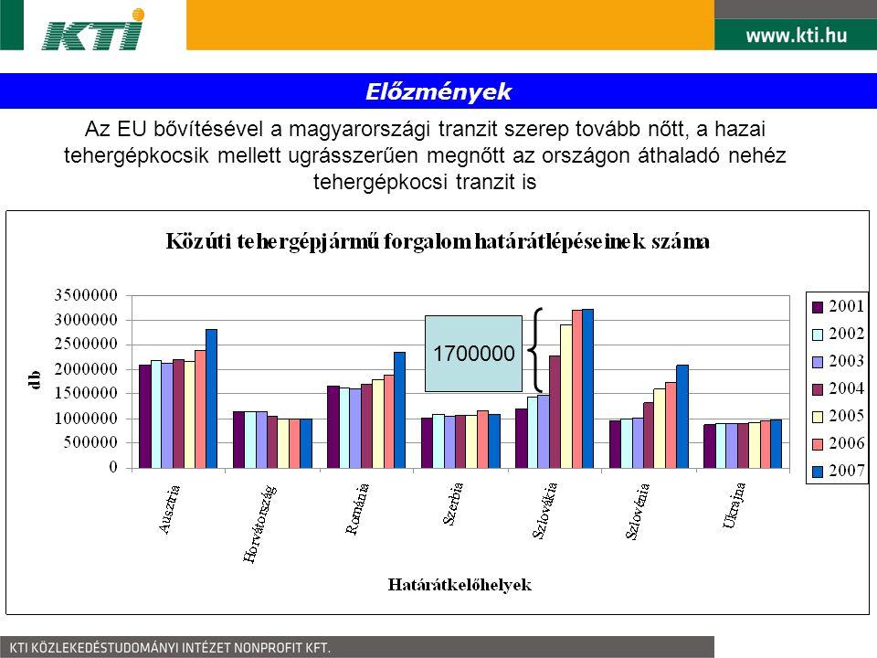 Előzmények Az EU bővítésével a magyarországi tranzit szerep tovább nőtt, a hazai tehergépkocsik mellett ugrásszerűen megnőtt az országon áthaladó nehé