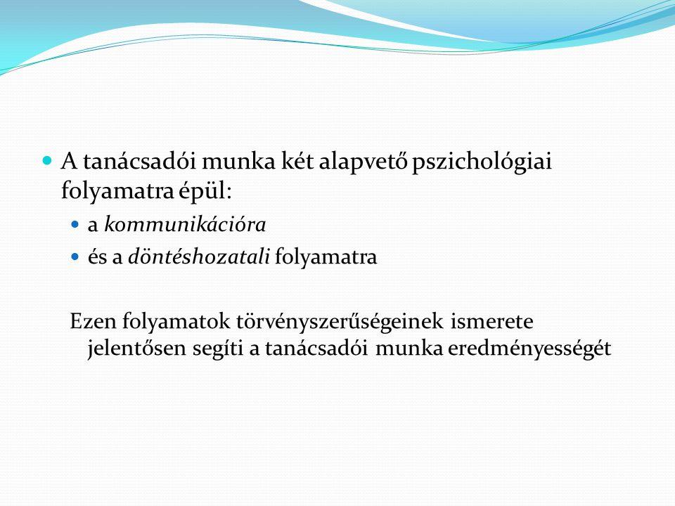  A tanácsadói munka két alapvető pszichológiai folyamatra épül:  a kommunikációra  és a döntéshozatali folyamatra Ezen folyamatok törvényszerűségei