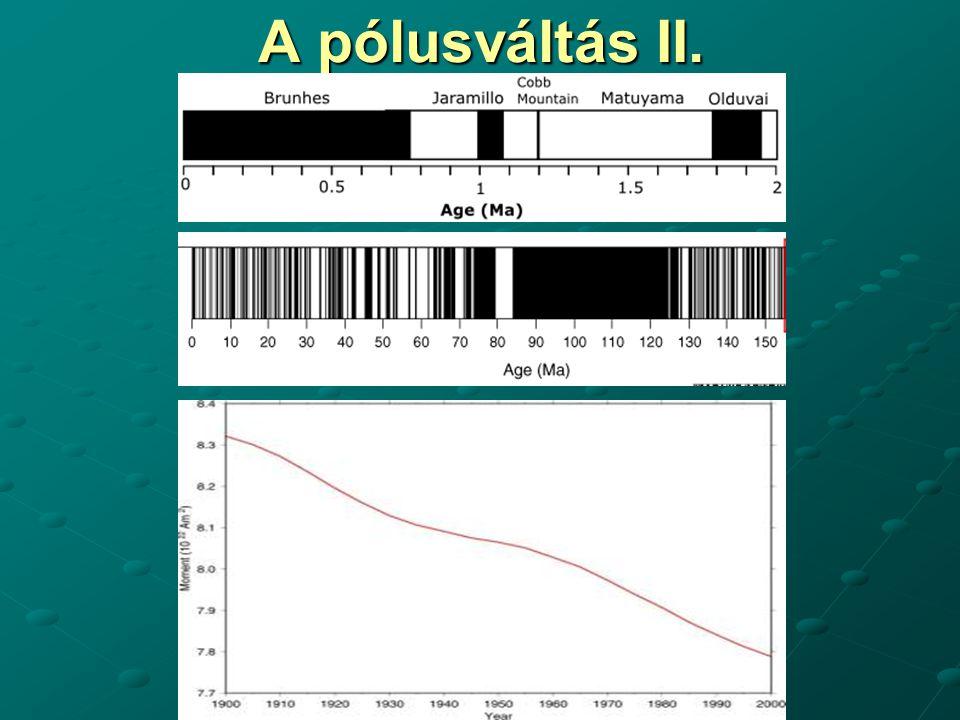 A pólusváltás II.