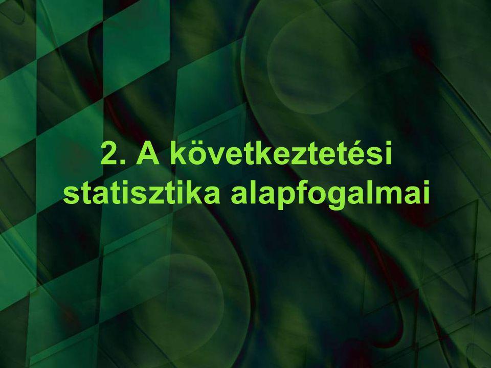 Tartalom  Statisztikai következtetések  A véletlen minta fogalma  Pontbecslés és hibája  Intervallumbecslés  A hipotézisvizsgálat alapfogalmai  A legegyszerűbb statisztikai próbák  Normalitásvizsgálat