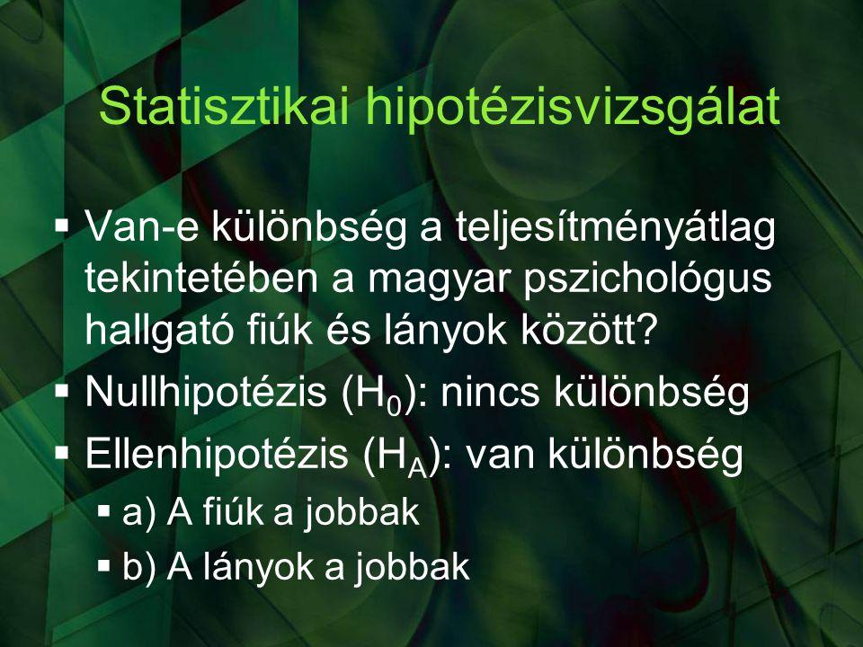 A pontbecslés hibája  Hibavariancia = átlagos négyzetes eltérés a valódi értéktől  Standard hiba (SH) = Hibavariancia négyzetgyöke  Egyfajta átlagos eltérés