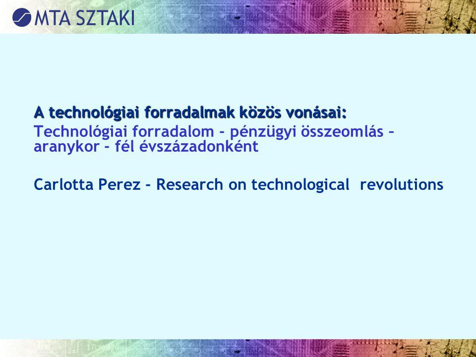A technológiai forradalmak közös vonásai: Technológiai forradalom - pénzügyi összeomlás – aranykor - fél évszázadonként Carlotta Perez - Research on t