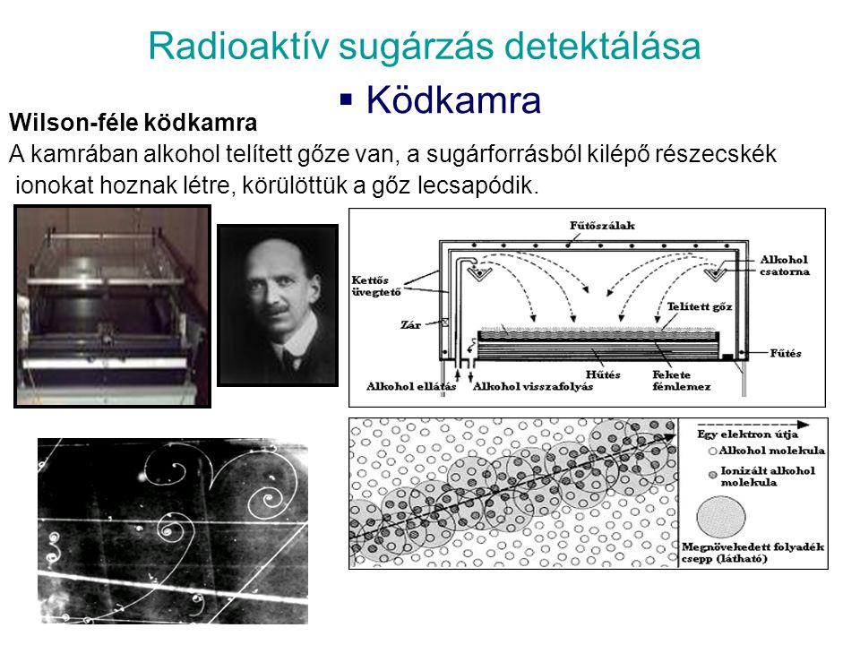 Radioaktív sugárzás detektálása Filmdoziméter (pl. egészségügyi dolgozók) A filmdoziméter egy fotográfiai film, amelyet speciális kazettában helyeznek