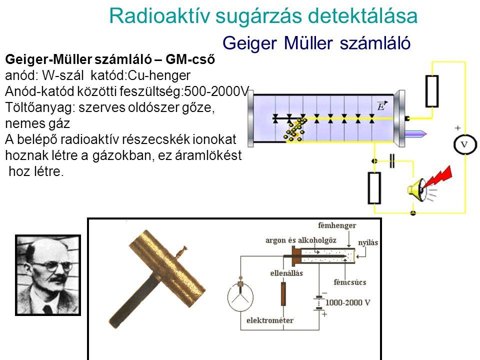 Radioaktív sugárzás detektálása Szcintillációs detektor Nagy energiájú sugárzás, vagy részecskék hatására fényvillanás következik be.