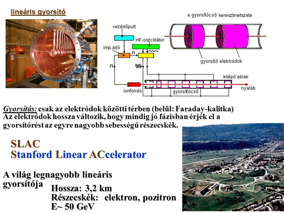 """Gyorsítók Részecskenyaláb """"terelése"""": elektromágneses (Lorentz) erő: Részecskenyaláb """"terelése"""": elektromágneses (Lorentz) erő: elektromostérerősség r"""