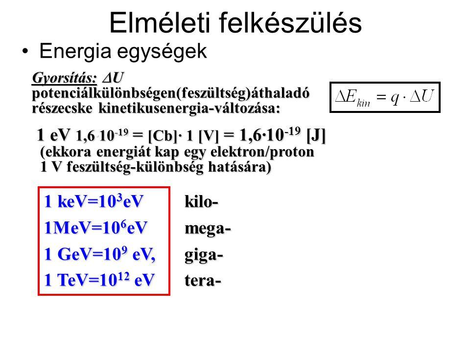Elméleti felkészülés •Energia egységek 1 eV 1,6∙10 -19 = [Cb]∙ 1 [V] = 1,6∙10 -19 [J] (ekkora energiát kap egy elektron/proton 1 V feszültség-különbség hatására) 1 keV=10 3 eV 1MeV=10 6 eV 1 GeV=10 9 eV, 1 TeV=10 12 eV kilo-mega-giga-tera- Gyorsítás:  U potenciálkülönbségen(feszültség)áthaladó részecske kinetikusenergia-változása: