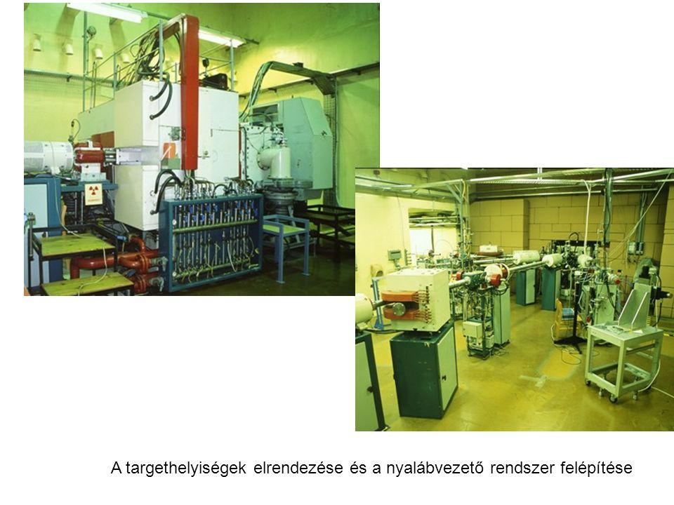 Mérföldkövek a ciklotron történetében 1980-83 Tervezés és beszerzés (a Nemzetközi Atomenergia Ügynökség támogatásával) 1984-85Gyártás és telepítés 198