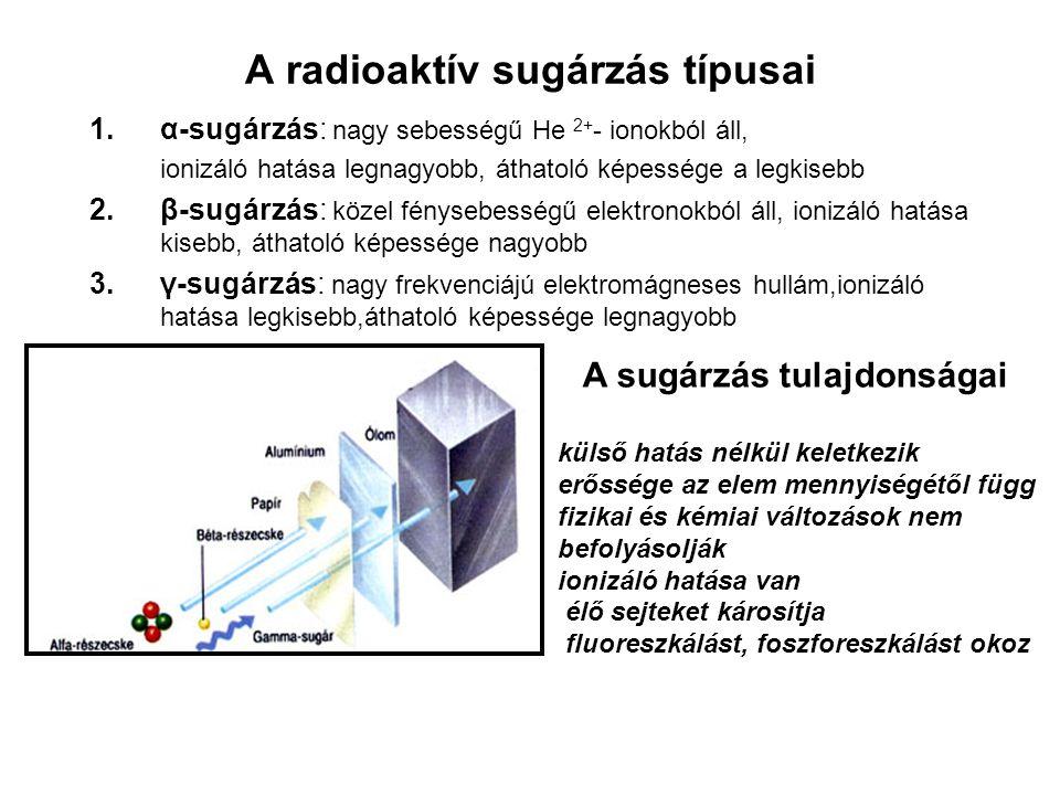 A radioaktív sugárzás típusai 1.α-sugárzás: nagy sebességű He 2+ - ionokból áll, ionizáló hatása legnagyobb, áthatoló képessége a legkisebb 2.β-sugárzás: közel fénysebességű elektronokból áll, ionizáló hatása kisebb, áthatoló képessége nagyobb 3.γ-sugárzás: nagy frekvenciájú elektromágneses hullám,ionizáló hatása legkisebb,áthatoló képessége legnagyobb A sugárzás tulajdonságai külső hatás nélkül keletkezik erőssége az elem mennyiségétől függ fizikai és kémiai változások nem befolyásolják ionizáló hatása van élő sejteket károsítja fluoreszkálást, foszforeszkálást okoz