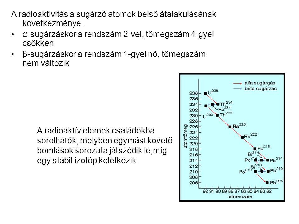 A radioaktív sugárzás típusai 1.α-sugárzás: nagy sebességű He 2+ - ionokból áll, ionizáló hatása legnagyobb, áthatoló képessége a legkisebb 2.β-sugárz