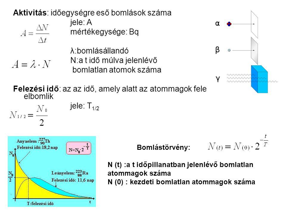 Aktivitás: időegységre eső bomlások száma jele: A mértékegysége: Bq λ:bomlásállandó N:a t idő múlva jelenlévő bomlatlan atomok száma Felezési idő: az az idő, amely alatt az atommagok fele elbomlik jele: T 1/2 Bomlástörvény: N (t) :a t időpillanatban jelenlévő bomlatlan atommagok száma N (0) : kezdeti bomlatlan atommagok száma
