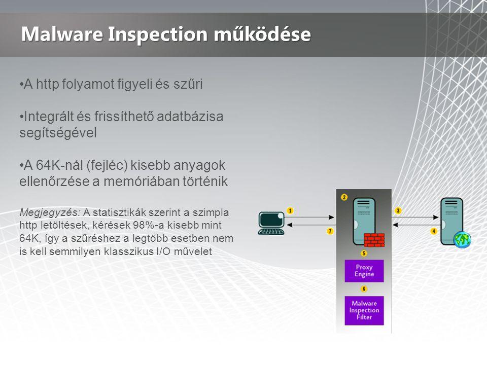 •A http folyamot figyeli és szűri •Integrált és frissíthető adatbázisa segítségével •A 64K-nál (fejléc) kisebb anyagok ellenőrzése a memóriában történik Megjegyzés: A statisztikák szerint a szimpla http letöltések, kérések 98%-a kisebb mint 64K, így a szűréshez a legtöbb esetben nem is kell semmilyen klasszikus I/O művelet Malware Inspection működése