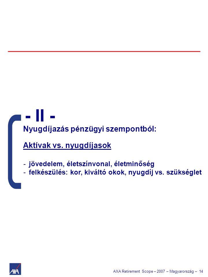 AXA Retirement Scope – 2007 – Magyarország – 14 Nyugdíjazás pénzügyi szempontból: Aktívak vs. nyugdíjasok -jövedelem, életszínvonal, életminőség -felk