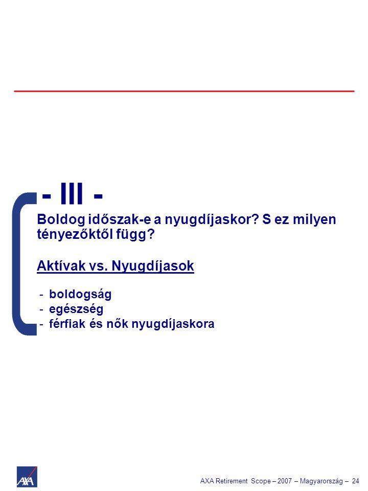 AXA Retirement Scope – 2007 – Magyarország – 24 Boldog időszak-e a nyugdíjaskor? S ez milyen tényezőktől függ? Aktívak vs. Nyugdíjasok - III - -boldog