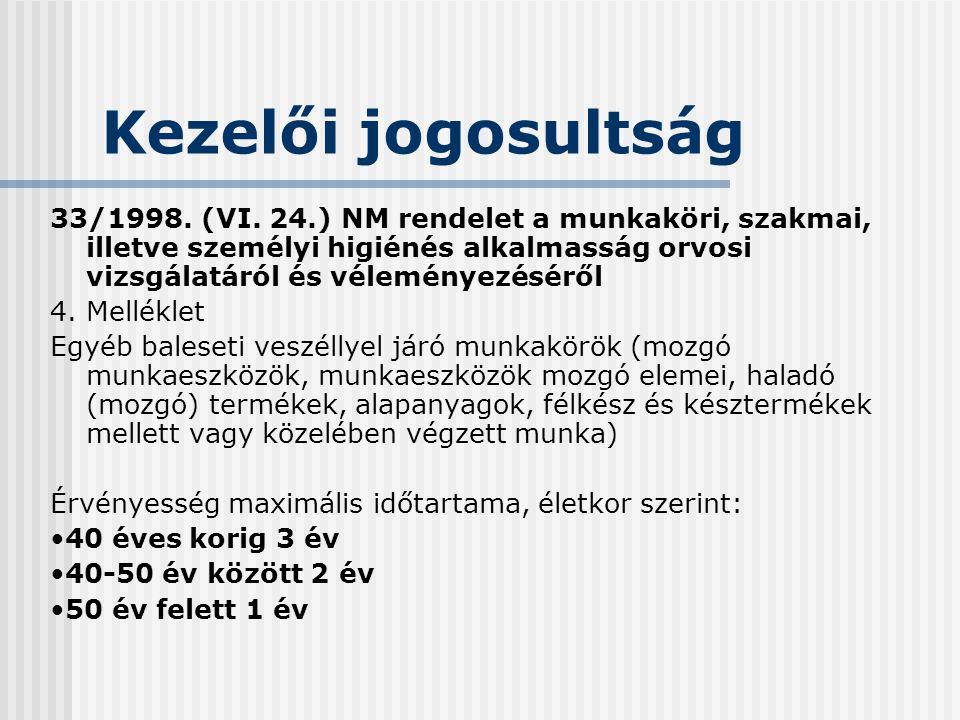 Kategóriába Sorolási Jegyzék http://www.gkm.gov.hu/data/cms738470/ Kat.Sor.Jegyz_k.doc Kezelési kategória jelmagyarázata 2./NG.