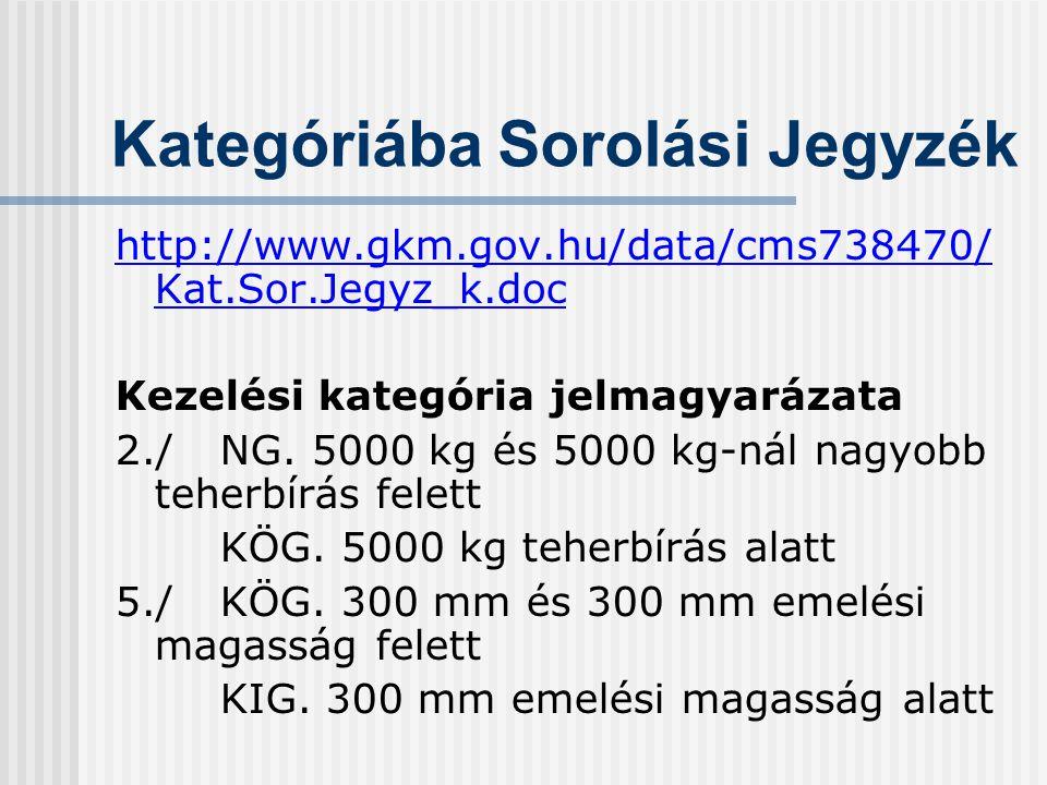 Kategóriába Sorolási Jegyzék http://www.gkm.gov.hu/data/cms738470/ Kat.Sor.Jegyz_k.doc Kezelési kategória jelmagyarázata 2./NG. 5000 kg és 5000 kg-nál