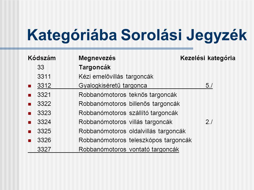 KódszámMegnevezés Kezelési kategória 33 Targoncák 3311Kézi emelővillás targoncák  3312Gyalogkiséretű targonca5./  3321Robbanómotoros teknős targoncá