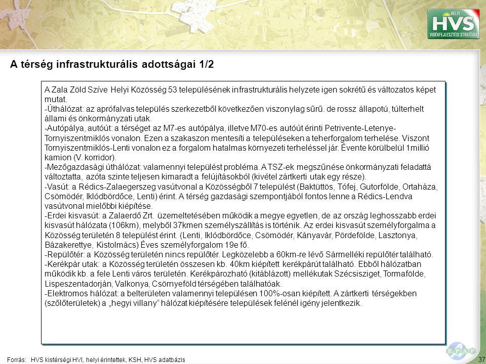37 A Zala Zöld Szíve Helyi Közösség 53 településének infrastrukturális helyzete igen sokrétű és változatos képet mutat. -Úthálózat: az aprófalvas tele